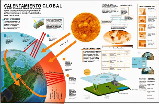 Foro de la vulnerabilidad climática