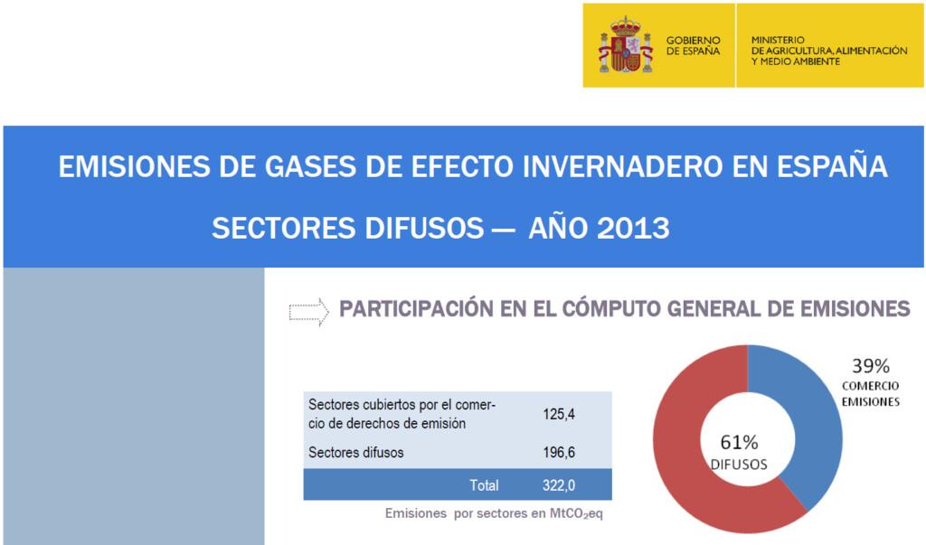sectores-difusos_emisiones-gei_ficha-1